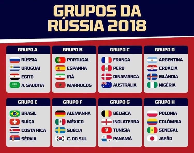 Brasil irá enfrentar Costa Rica, Suíça e Sérvia na fase de grupos da Copa