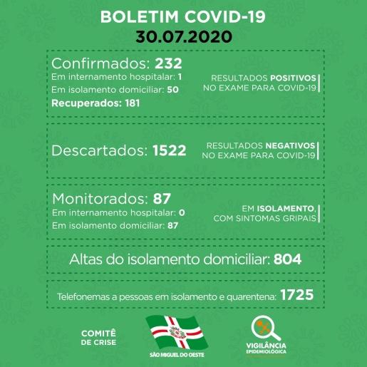 Sobe para 51 o número de pessoas com a COVID-19 em SMO