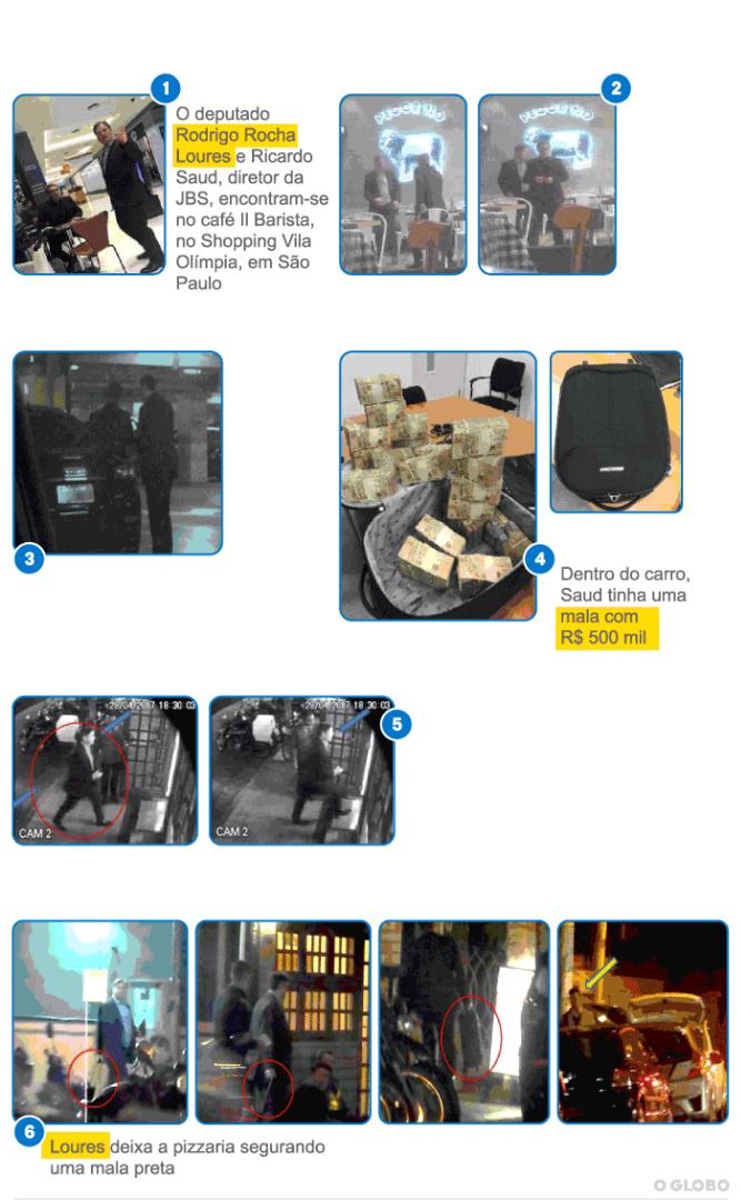 Imagens mostram a entrega de propina aos indicados de Temer e Aécio